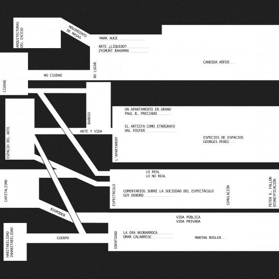 L'apartament, mapa conceptual